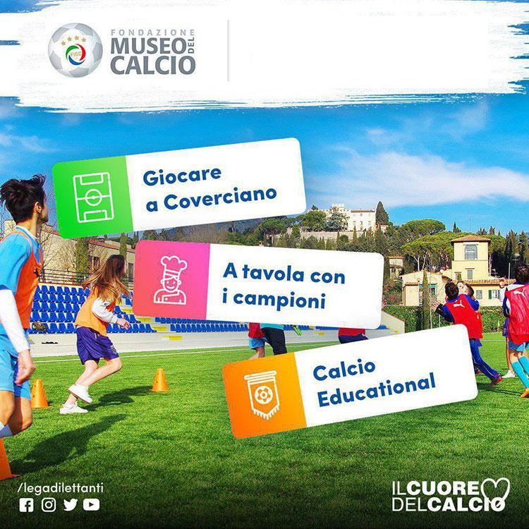Il museo del calcio